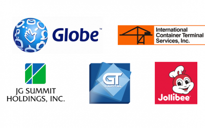 Top 10 Brokers' Sentiment for GLO, GTCAP, ICT, JFC, and JGS as of August 15, 2019